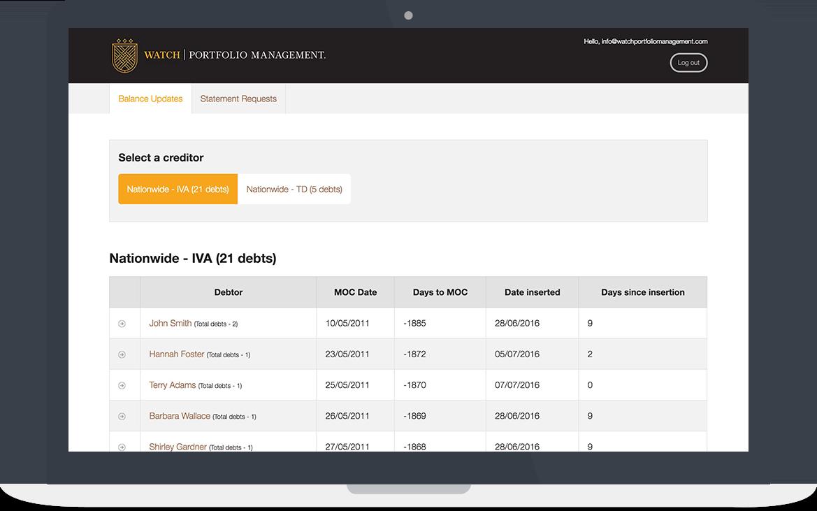 Watch Portfolio Management system design